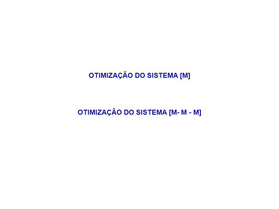 OTIMIZAÇÃO DO SISTEMA [M] OTIMIZAÇÃO DO SISTEMA [M- M - M]